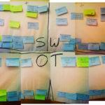 洪大倫:「寫 SWOT 不會讓你創業成功」