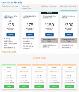 (市場上有很多不同的 CRM 系統方案,品牌不同、功能不同,價格落差也很大。/圖 取自 Salesforce 官網、叡揚資訊 Vital CRM 官網)