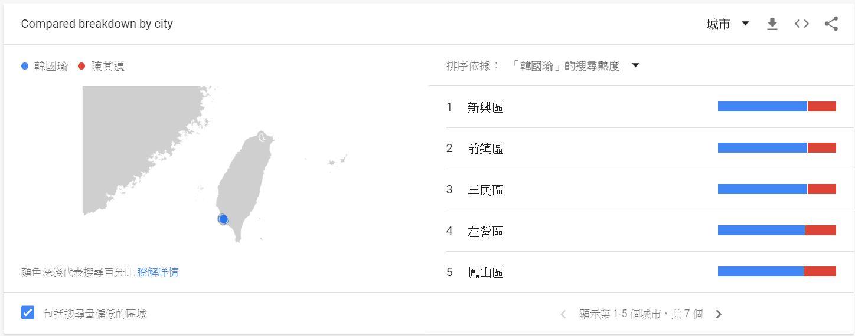 (Google Trends 高雄分區趨勢圖╱圖:本站記者擷取製作)