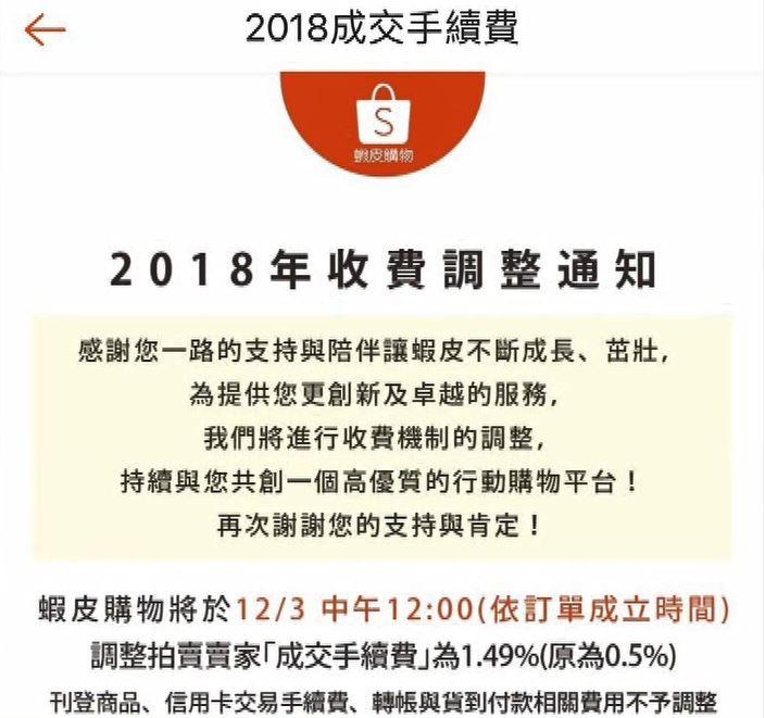 (蝦皮一舉調漲成交手續費,從0.5%調漲到1.49%。圖/官網)