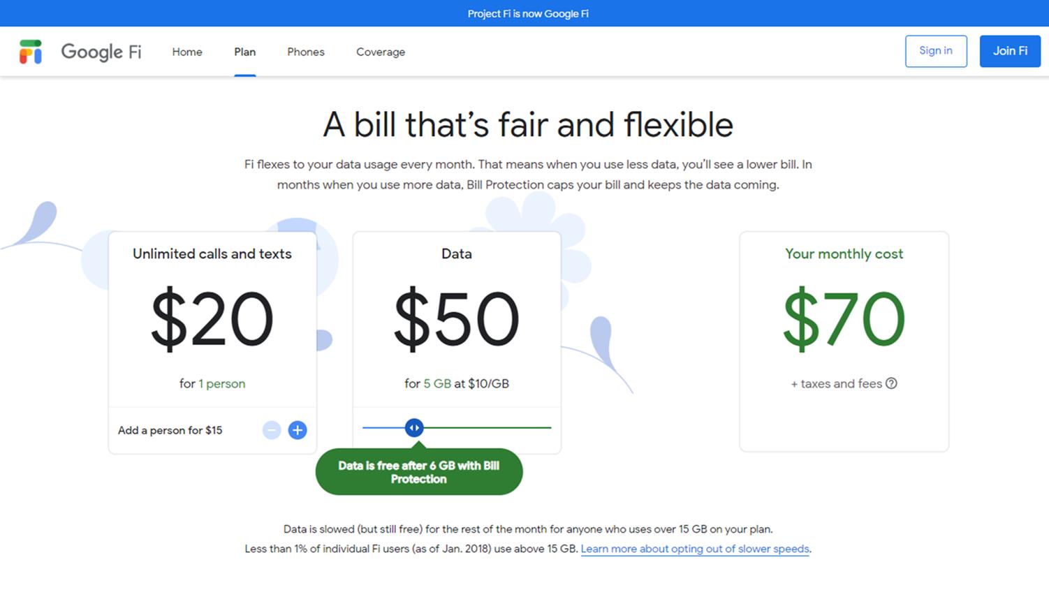 (Google Fi 的費率是根據使用者用量來進行調整/圖:取自 Google Fi Plan)