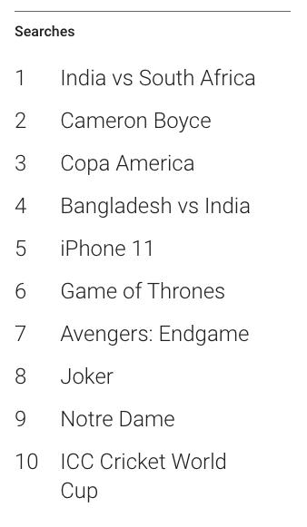 全球搜尋排行中,運動賽事相關字串排名前面。/圖:Google Trend