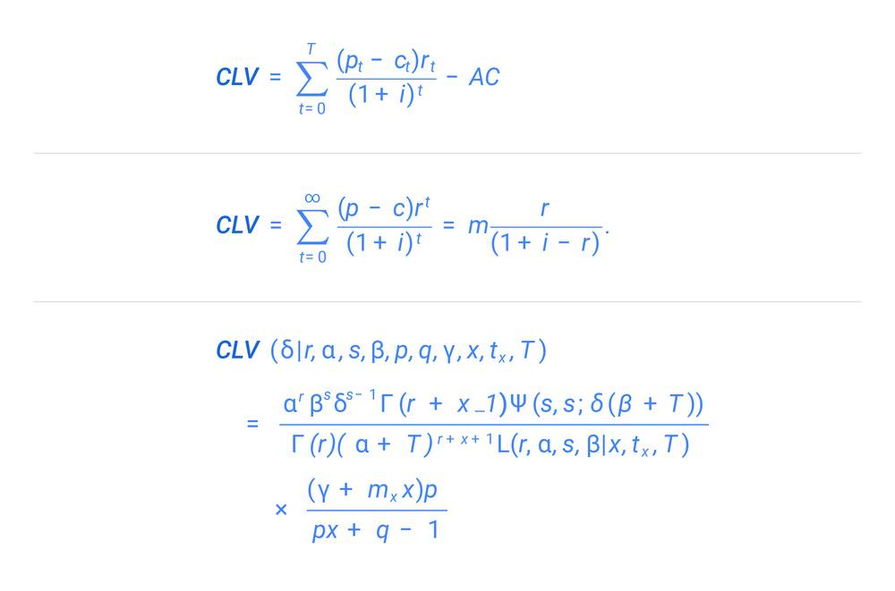 CLV的完整算式。/圖:Think with Google