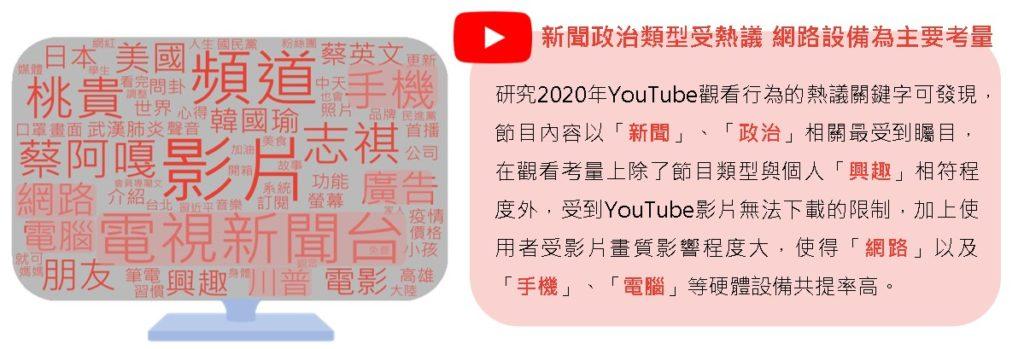 「看YouTube」之社群討論文字雲
