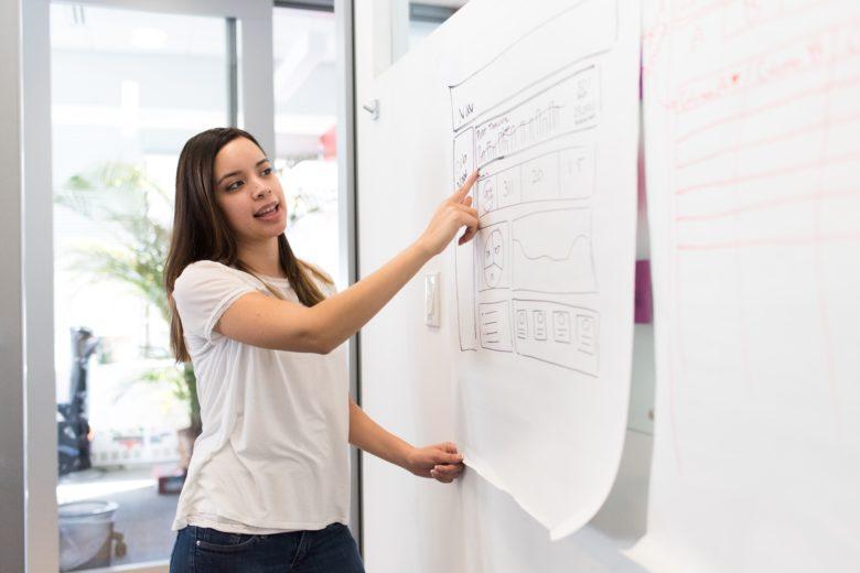 行銷數據分析能力