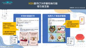 IKEA粉絲團貼文CTA