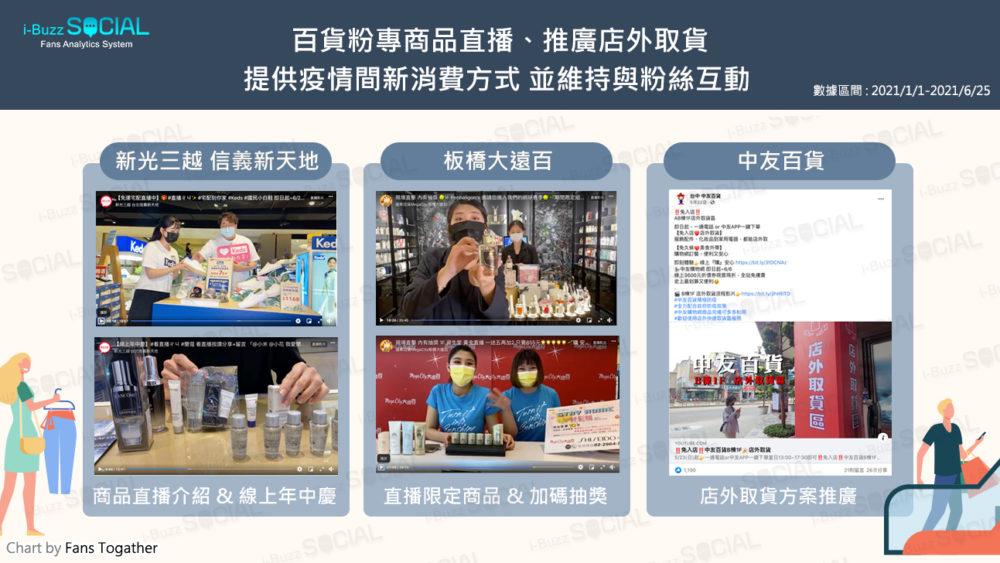 百貨業粉絲專頁直播與推廣活動