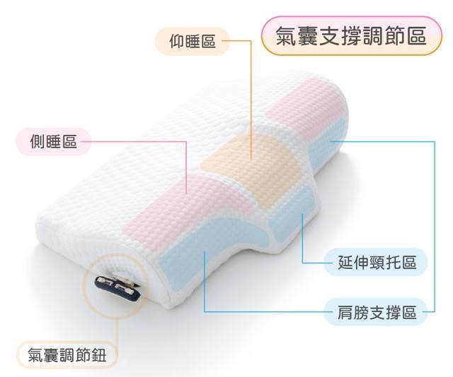 枕上人-智控平衡枕 仰睡側睡兼具的記憶枕