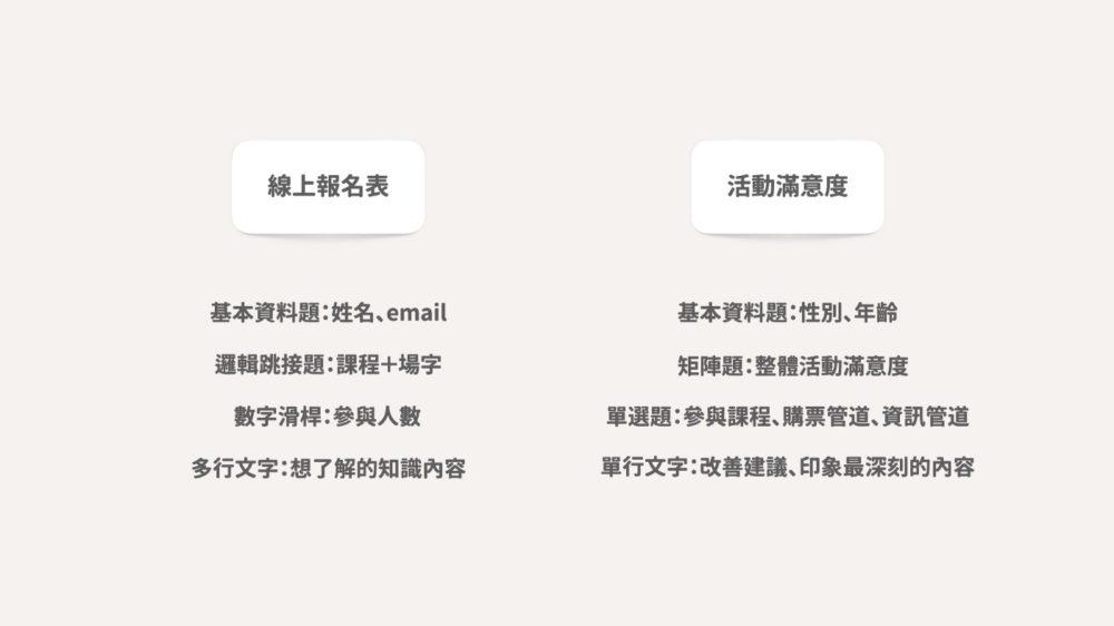 活動產業表單